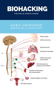 Aurachirurgie Sandra Oettel